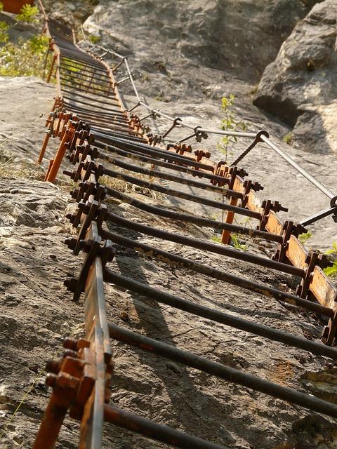 Climbing, Head, Iron Ladder, Clamber, Mountaineering