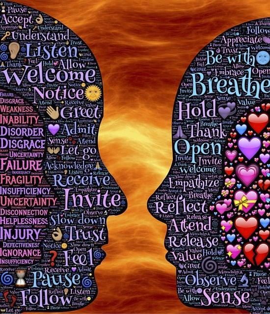 Compassion, Listening, Witnessing, Loving, Energy