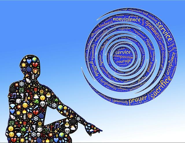 Meditation, Love, Service, Engagement, Compassion