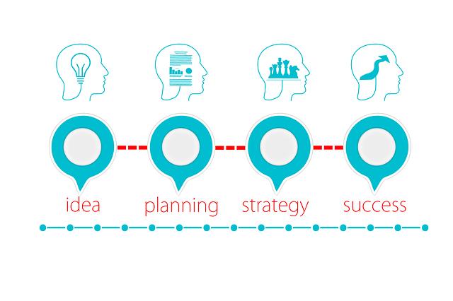 Business, Idea, Growth, Business Idea, Concept