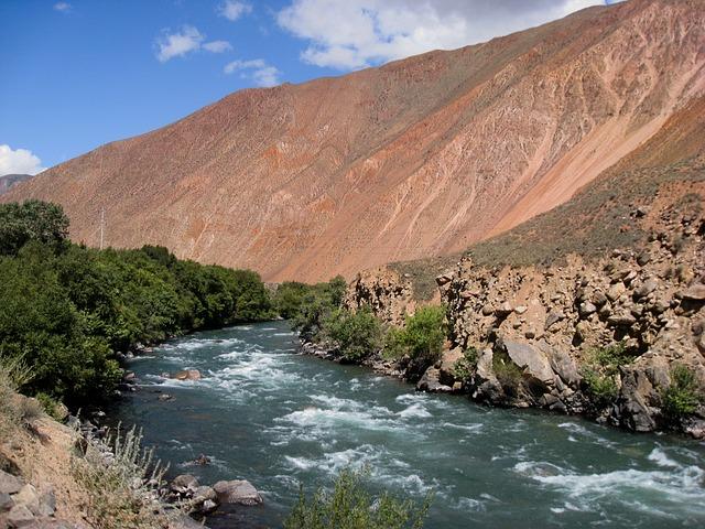 Kyrgyzstan, Torrent, Current, Erosion