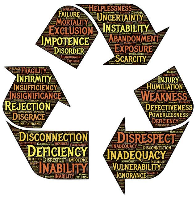 Recycle, Insecurity, Negativity, Loop, Depressing