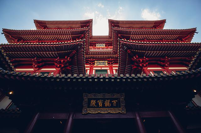 Asian, Asian Architecture, Building, Dragon, Eaves