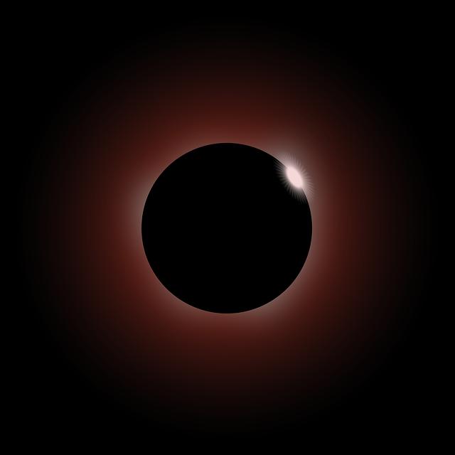 Solar Eclipse, Eclipse, Moon, Annular Eclipse, Planet