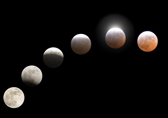 Moon, Lunar, Lunar Eclipse, Eclipse
