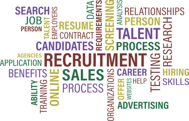 Word Cloud, Recruitment, Process, Candidate, Employment