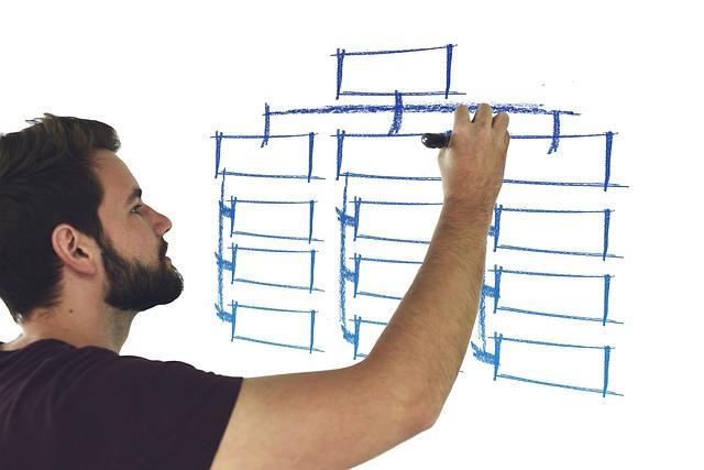 Entrepreneur, Businessman, Organization Chart, Present