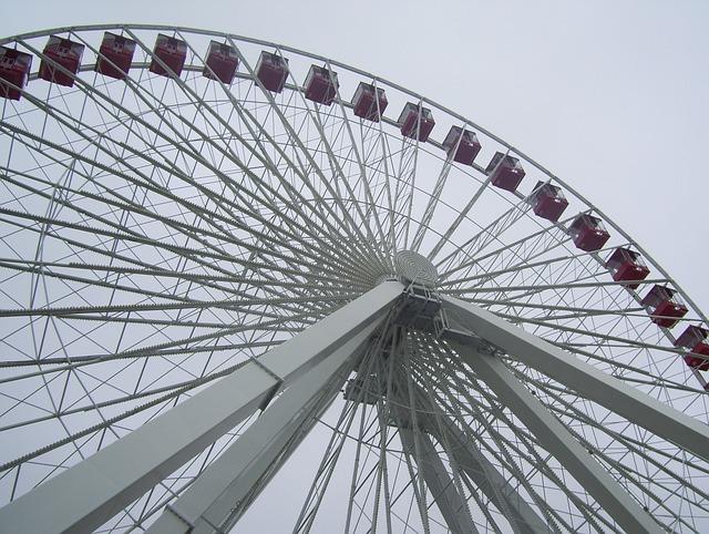 Wheel, Amusement Park, Ferris