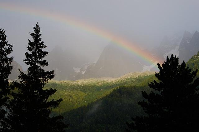 Rainbow, Chamonix, Alps, France, Rain, Sky