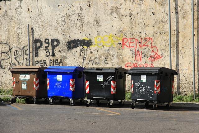 Mülltonnen, Garbage Disposal, Waste Container