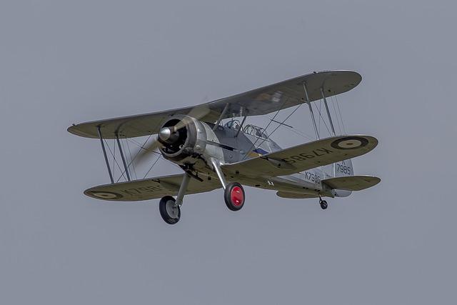 Aviation, Gloster, Biplane