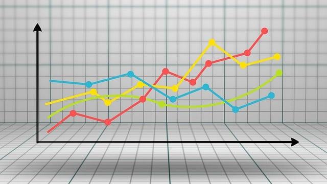 Graph, Diagram, Growth, Written Report, Statistics