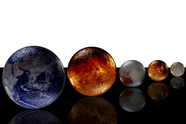 Groessenverhaeltnis, Planet, Size Conditions