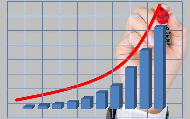 Profits, Revenue, Business, Income, Finance, Growth