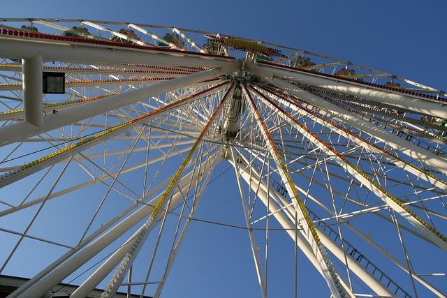 Ferris Wheel, Hamburg, Dom, Fair, Year Market