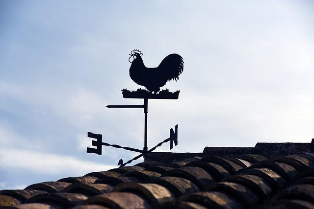 Weather Vane, Wind, Sky, North, Is, Wind Indicator