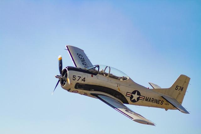 Plane, Aircraft, Flight, Jet Aircraft, Fly, Transport