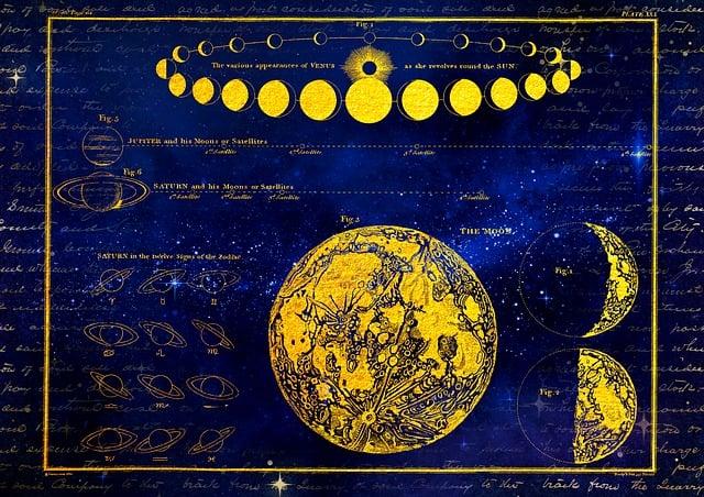 Moon, Saturn, Venus, Jupiter