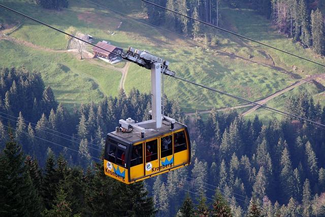 Cable Car, Gondola, Lift, Alpine, Alpstein, Kronberg