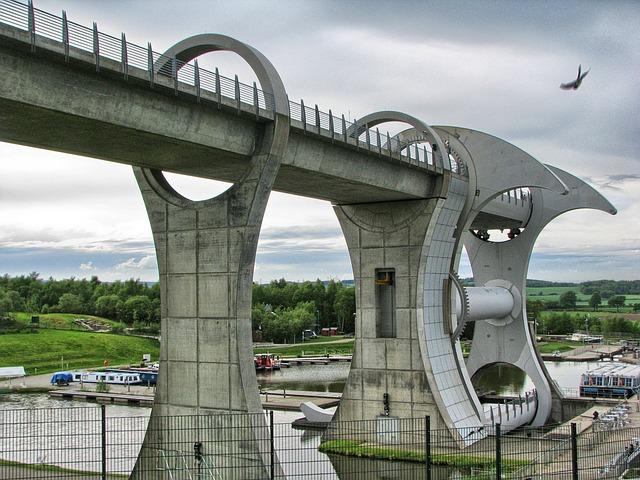 Falkirk Wheel, Lift Swivel, Lock, The Ramp