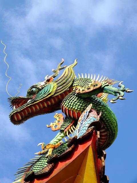 Long, 廟-woo, China Wind, Basket Day, Pet, Material