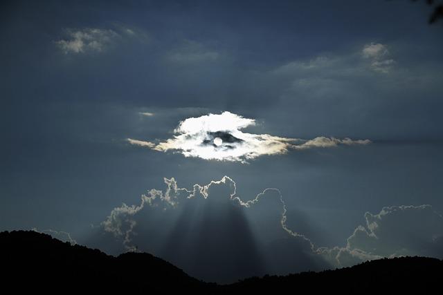 Lugu Lake, Clouds, Sky