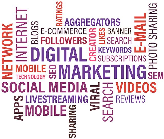Marketing, Blog, Graphic, Digital, Words, Word