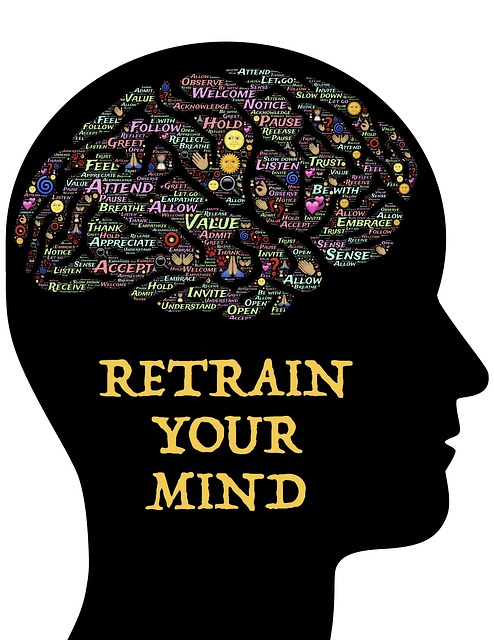 Mindset, Mindfulness, Meditation, Self-awareness