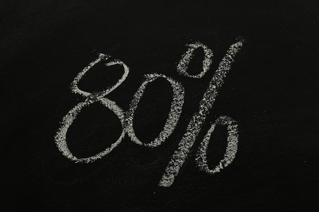 Eighty, Percent, Statistics, Money, Sign On, Symbol