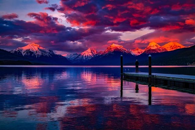 Lake Mcdonald, Glacier National Park, Montana, Water