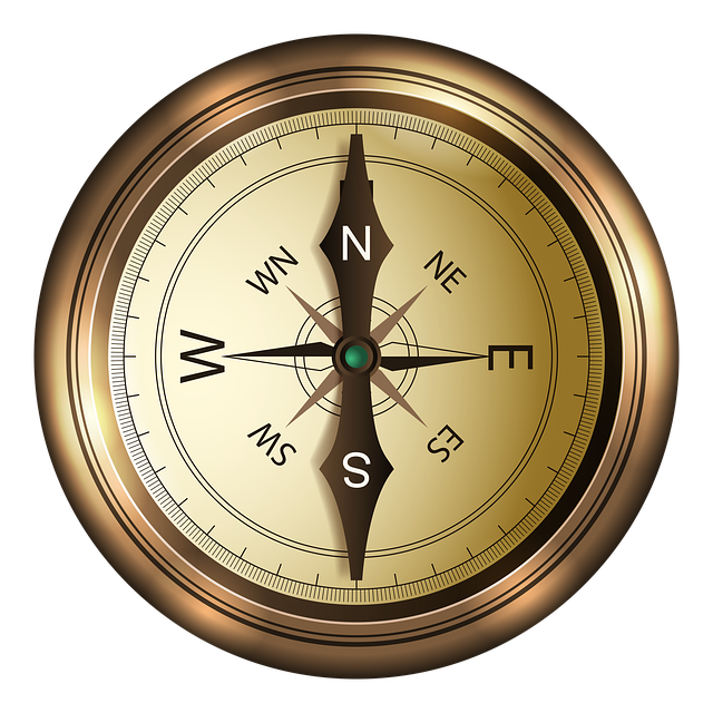 Compass, North, South, East, West