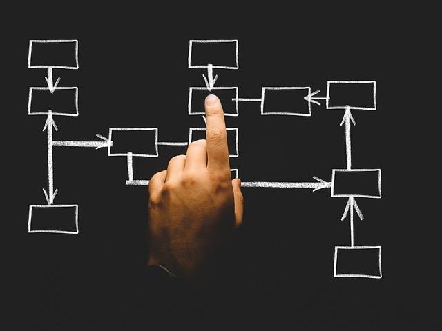 Organization, Organization Chart, Building, Business