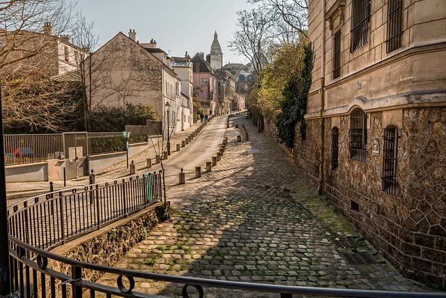Paris, Montmartre, Perspective