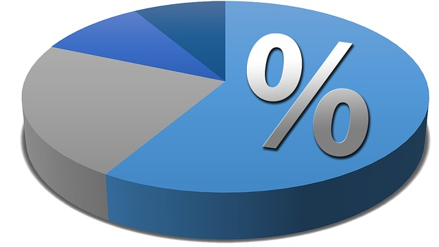 Pie Chart, Percentage, Diagram, Percent, Data, Chart