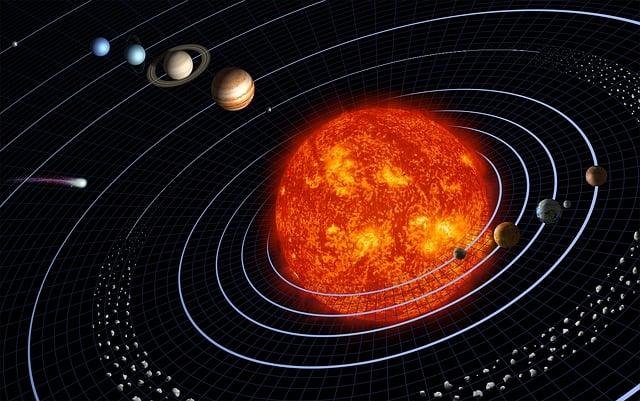 Solar System Planet Planetary Orbit Sun