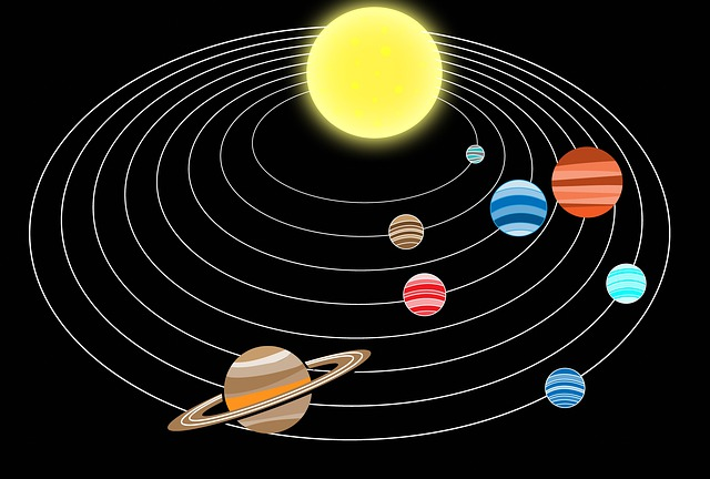 Solar System, Planets, Sun, Space, Planet, Universe