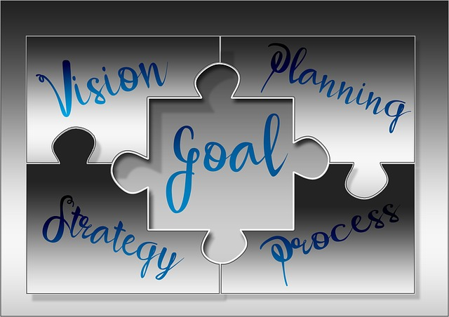 Puzzle, Planning, Strategy, Process, Success, Analysis