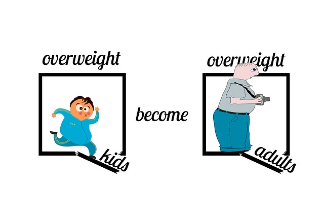 Remove, Overweight, Children, Adults, Sketch, Weight