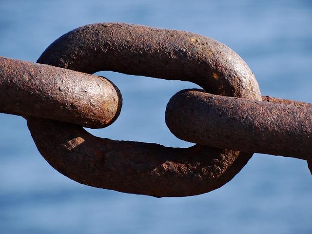 Ring, String, Rust