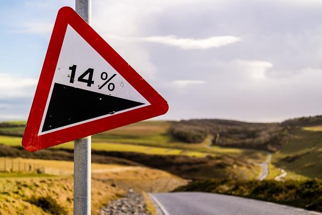 Decline, Road Sign, Warning, 14, Gradient