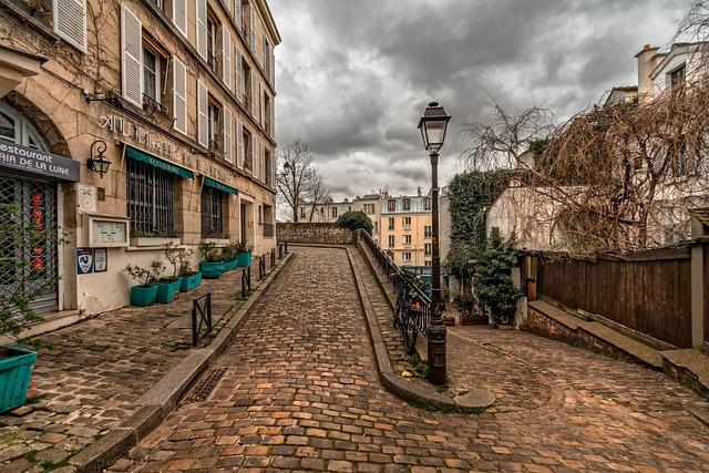 Paris, Montmartre, Perspective, Street, Sacred Heart