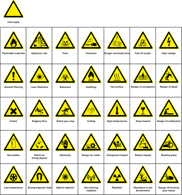 Warnings, Hazards, Danger, Symbols, Signs, Safety