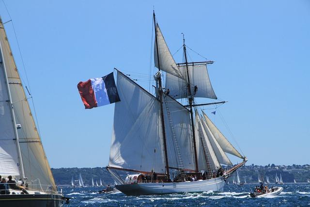 Watercraft, Sailboat, Sail, Ship, Yacht