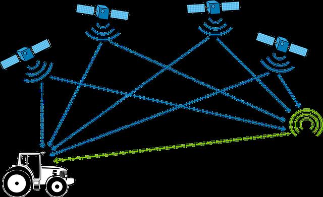 Gps, Satellite, Navigator, Scheme