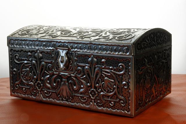 Antique, Box, Antiques, Sheet, Metal, Store, Stow