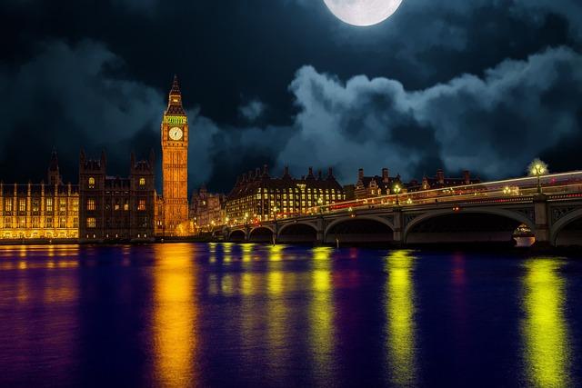 London, Skyline, England, Landmark, Cityscape, Uk