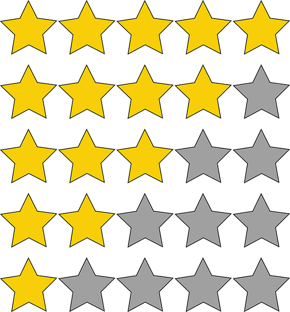Ratings, Stars, Quality, Best, Ranking, Performance