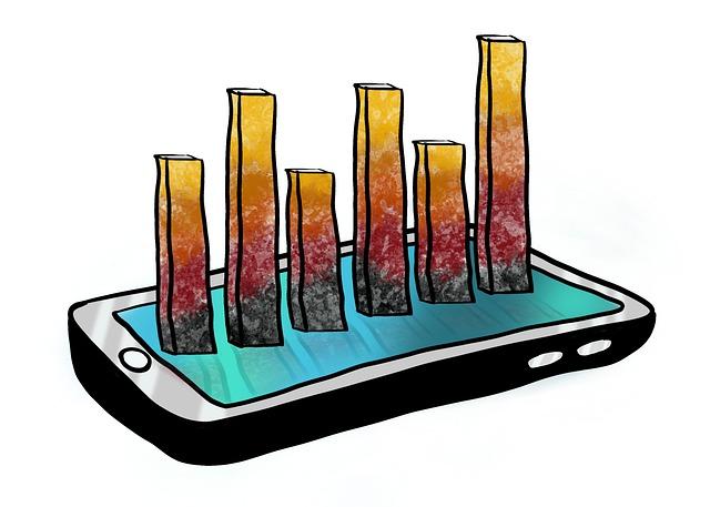 Business, Statistics, Graph, Finance, Analytics
