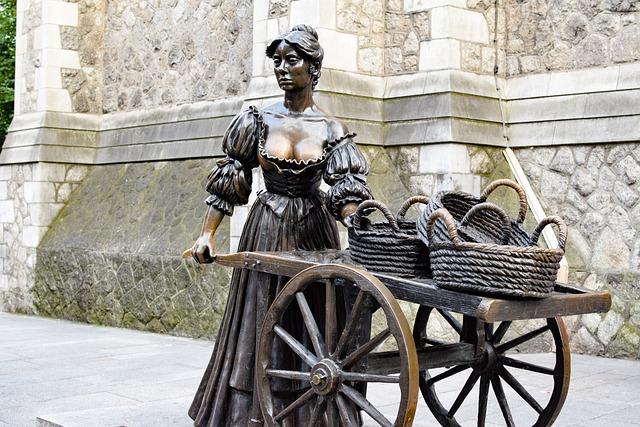 Molly Malone, Statue, Attraction, Fiskmadam, Baskets