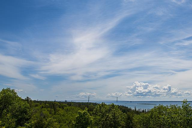 Mackinac, Lake Michigan, Michigan, Lake, Straits